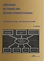 esquemas de teoría del estado constitucional florentina; navas castillo, antonia navas castillo 9788490857731