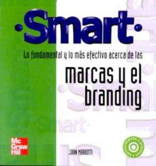 Inmaswan.es Smart. Lo Fundamental Y Lo Mas Efectivo Acerca De Las Marcas Y El Branding Image