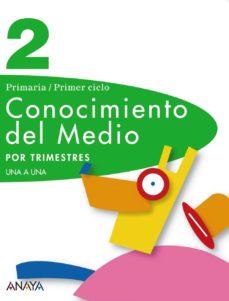 Elmonolitodigital.es Conocimiento Del Medio 2º Educacion Primaria Proyecto Una De Una Extremadura Image