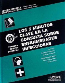 Permacultivo.es Los 5 Minutos Clave En La Consulta Sobre Enfermedades Infecciosas Image