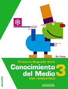Ironbikepuglia.it Conocimiento Del Medio 3º Educación Primaria Segundo Ciclo Navarra Image