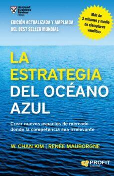 La esrategia del océano azul